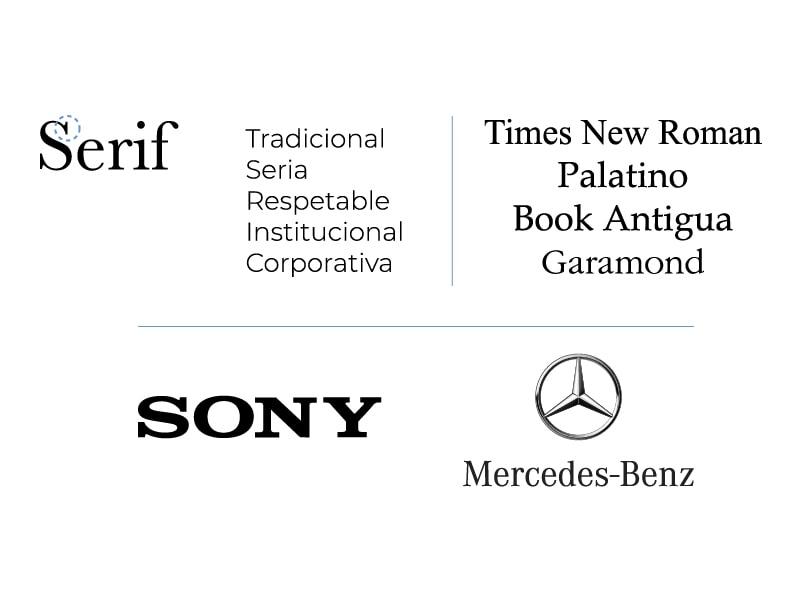 La tipografía con serifa se caracteriza por llevar en el extremo de cada letra un remate. Tiene un aspecto tradicional, un carácter más serio e institucional y connota seriedad y formalismo. Se usa habitualmente para textos largos ya que su lectura resulta más liviana.